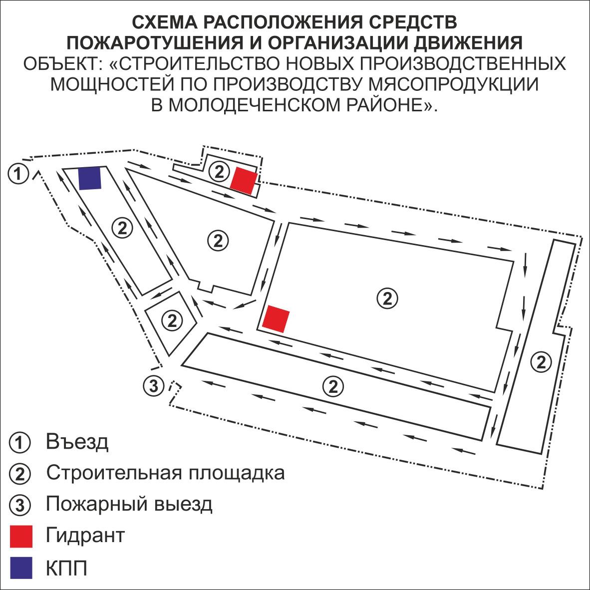 Схема расположения средств пожаротушения